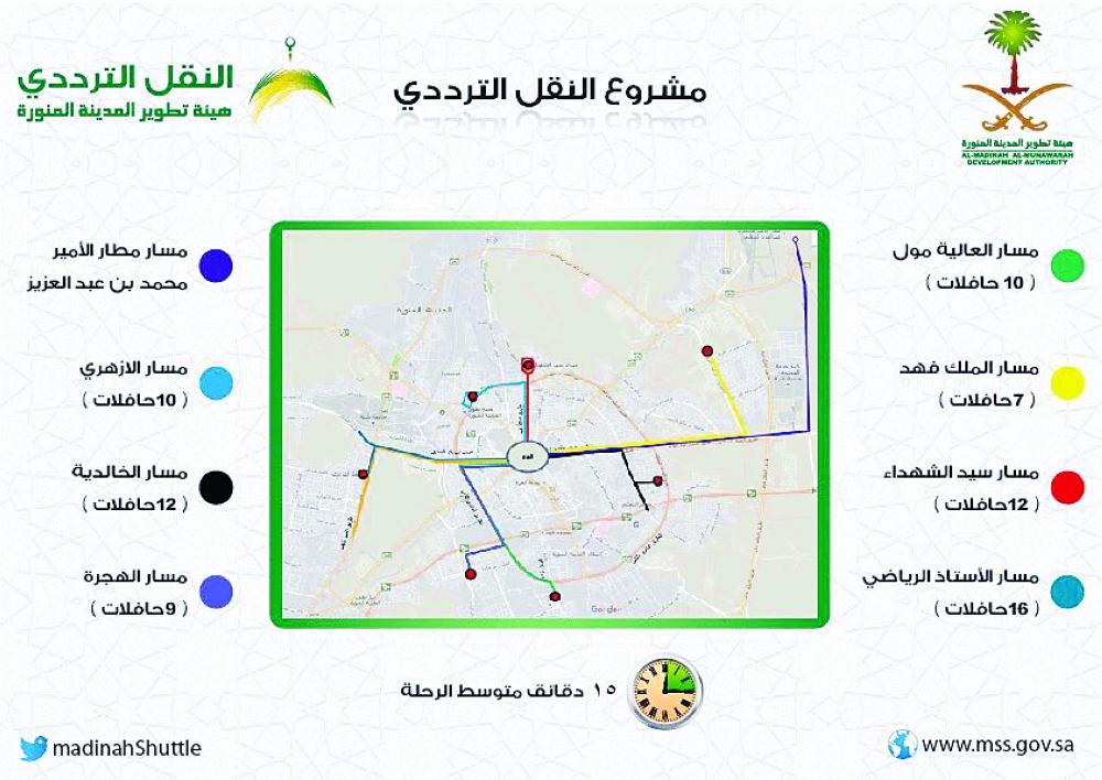 8 مسارات لحافلات النقل الترددي بالمدينة المنورة المدينة
