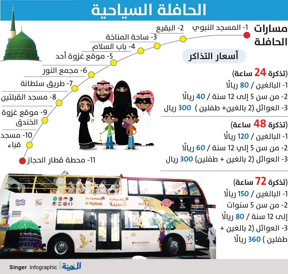 المدينة تستعد لإطلاق إسطول الحافلات السياحية بـ8 لغات المدينة
