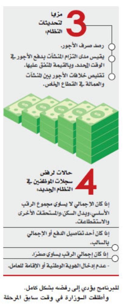 حماية الأجور الجديد يلزم المنشآت بصرف الرواتب في الوقت المحدد المدينة