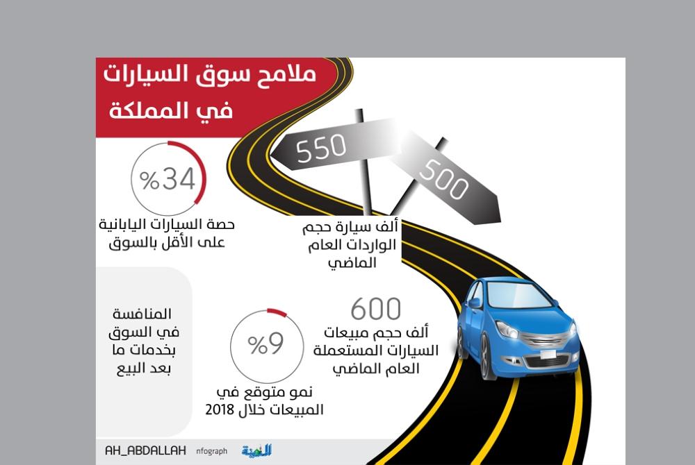 موزعو السيارات اليابانية يدرسون عمل المرأة السعودية بالصيانة