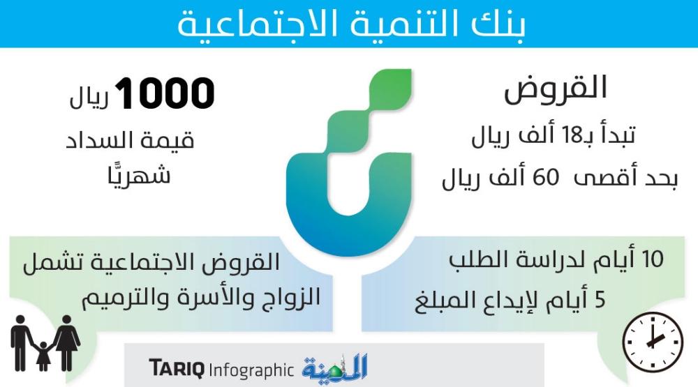 غزو تتلاشى مرن صندوق الزواج كم يعطون Comertinsaat Com