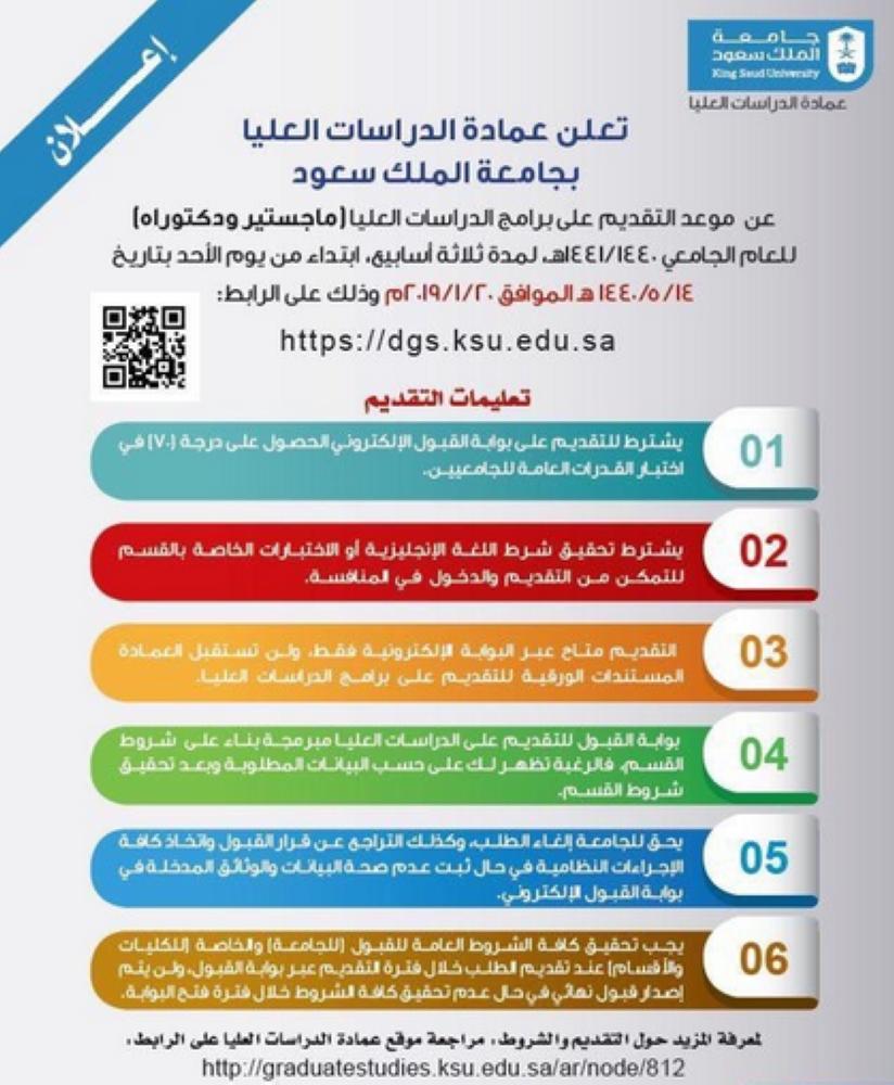 جامعة الملك سعود تعلن موعد التقديم على برامج الدراسات العليا المدينة
