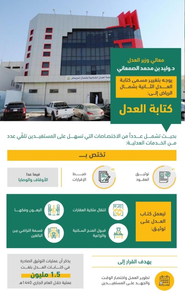 كتابة العدل الثانية بشمال الرياض تحول الى كتابة العدل المدينة