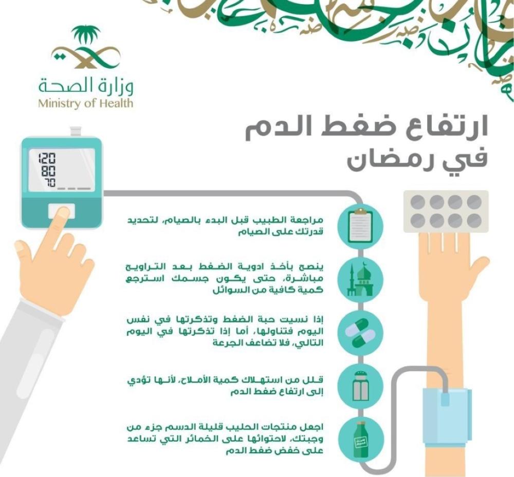 """1601934 - """"الصحة"""" تقدم إرشادات صحية لمرضى ضغط الدم خلال رمضان"""