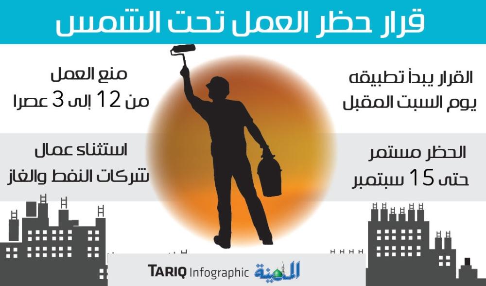 حظر العمل تحت أشعة الشمس ابتداء من السبت المقبل المدينة