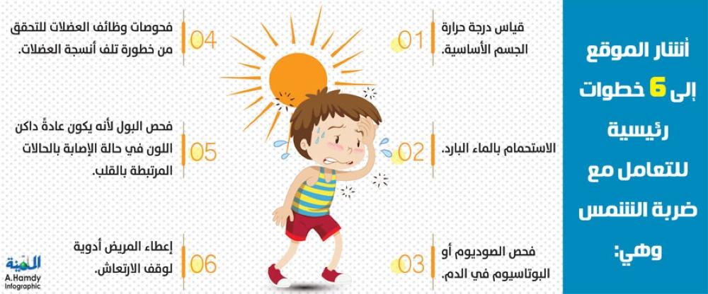 6 خطوات للعلاج من ضربة الشمس المدينة