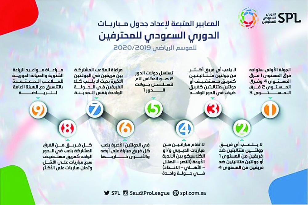 بداية هادئة لدوري كأس الأمير محمد بن سلمان للمحترفين المدينة