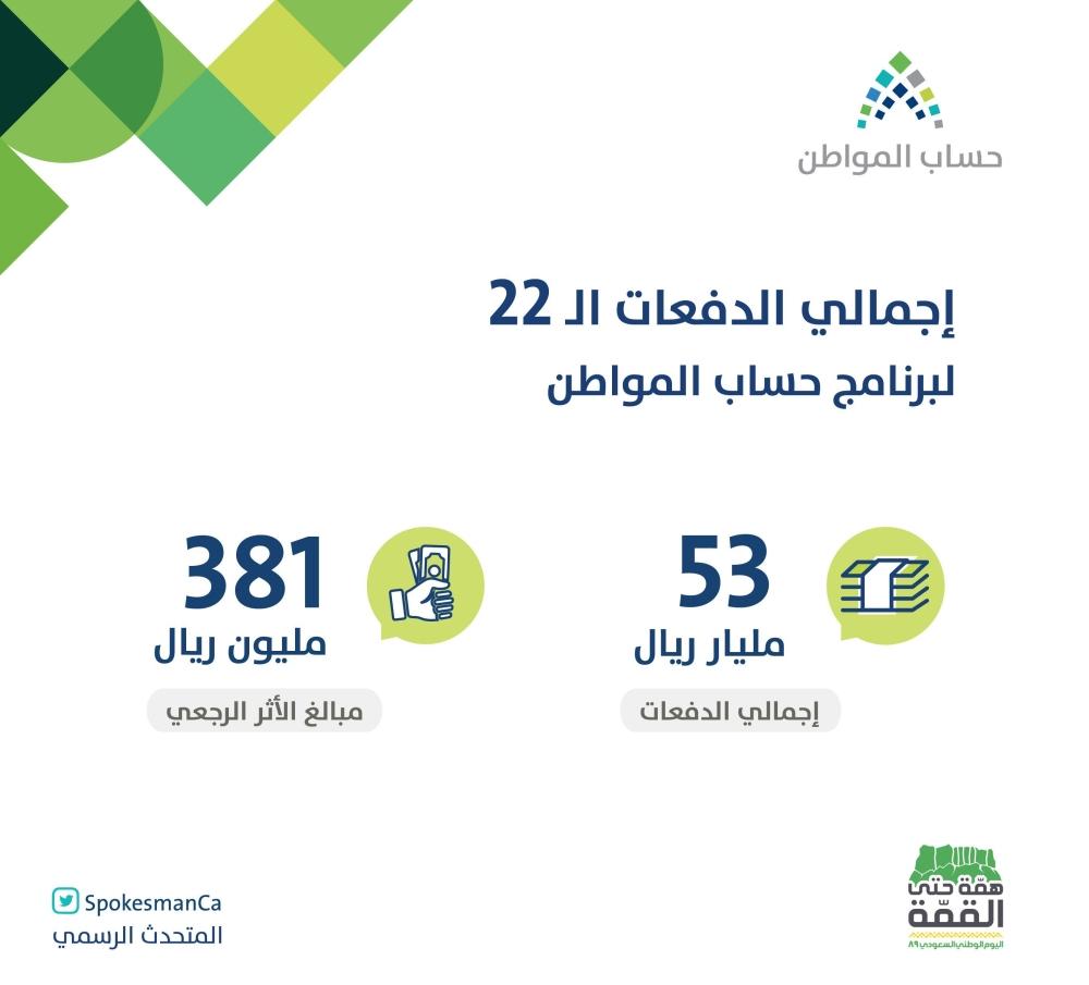 1671074 - 53 مليار ريال إجمالي مدفوعات حساب المواطن