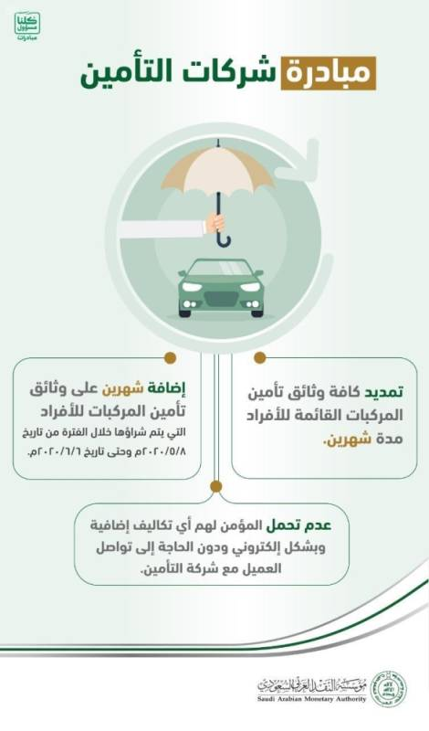 ساما تشيد بمبادرة شركات التأمين بتمديد وثائق المركبات لشهرين المدينة