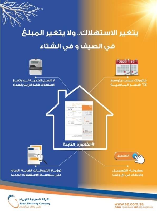 السعودية للكهرباء لا تسوية نهاية العام لمشتركي الفاتورة الثابتة المدينة