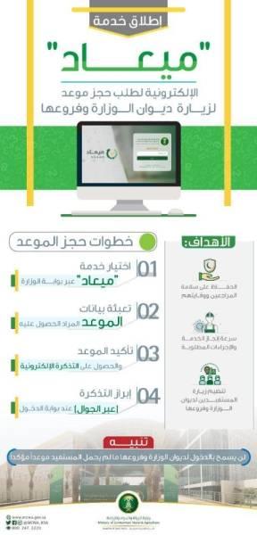 وزارة البيئة بمكة المكرمة تفعل تطبيق خدمة حجز المواعيد إلكترونيا المدينة