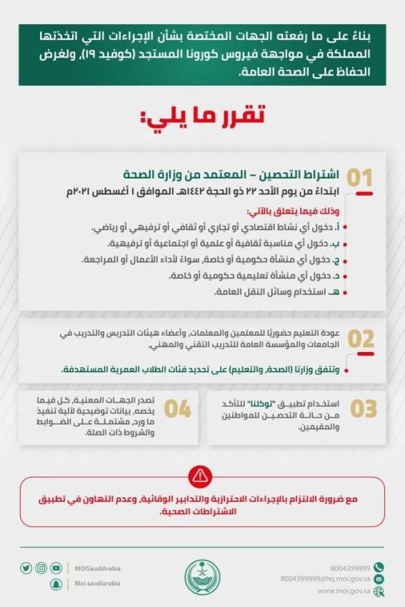 رد: العربية/  البحرين فتح جميع الأماكن للمطعمين والغير متطعمين اعتبارا من ا