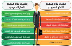 3 جهات حكومية تعطل قضايا التستر بإجراءات شكلية المدينة
